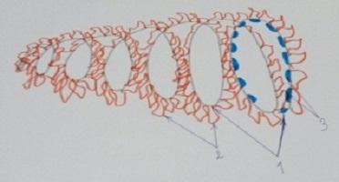 Создание структуры для удаления негативной энергии из помещения в течение длительного времени